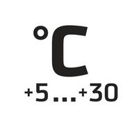 5-30 Grad